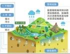 广西柳州海绵城市设计