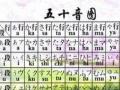 学日语 山木好