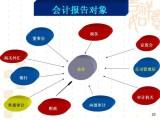 账本企业培训 会计全能 室内设计 CAD PROE 东翔