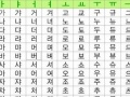 沧州韩日语培训,办理韩国日本留学