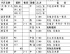 万龙名城 长江花园 吉盛小区 高格蓝湾 亚泰 等二道租房