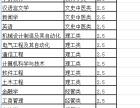 河北省2019年成人高考报名咨询