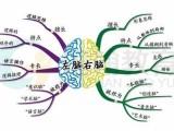 思維導圖的學習對學生學習的幫助