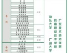 广州市黄埔区东区开发区如何报读大专本科,需要什么条件