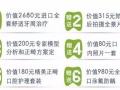 【伊万杰琳】加盟官网/加盟费用/项目详情