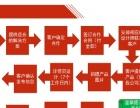 诚信通【阿里巴巴网店设计装修和代运营】电商托管推广