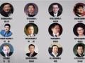 2017中国教育行业发展趋势论坛丨sat与act的抉择