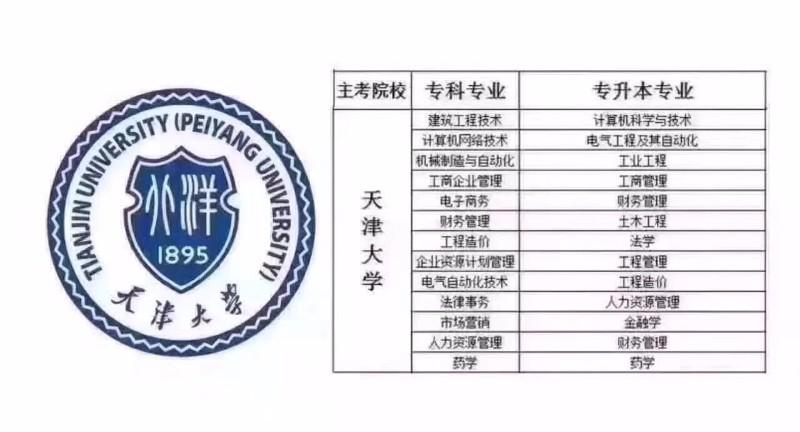 天津大学专科本科远程教育
