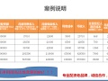 全国第一股宝网运营股魔王在线配资及招商