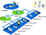 武汉星际互动智能技术有限公司,一家专业致力于窗口智能终端系统