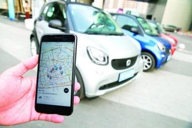 共享汽车系统,分时租赁系统,租车系统开发