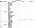 广西南宁电焊证考证、审证、换证(全国联网通用IC)