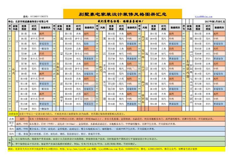筑谊鼎—家装风格—汇总表JPG.jpg