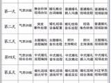 南京主持人培训,南京婚礼策划师培训,南京婚礼策划师培训班