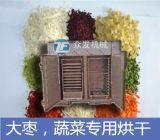 蔬菜大枣烘干机 水果烘干机 板栗烘干机 中药材烘干
