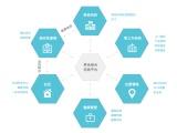 推荐材质优良的杭州智能呼叫中心,便宜又实惠的智慧养老系统大量