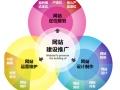 邯郸做网站建设,专业承接网站制作设计和营销网站推广服务