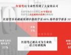 郑州红铅笔高考日语培训基地开启进行时
