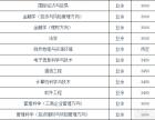 华南师范大学成人大专需要多少钱?