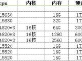 国内60G高防服务器,16核16G仅需800元!