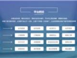 选择掌心科技电商网站,让您的钱途更宽广!