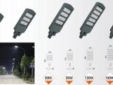 山水名科专注于深圳太阳能路灯定制,中国LED景观灯的专家