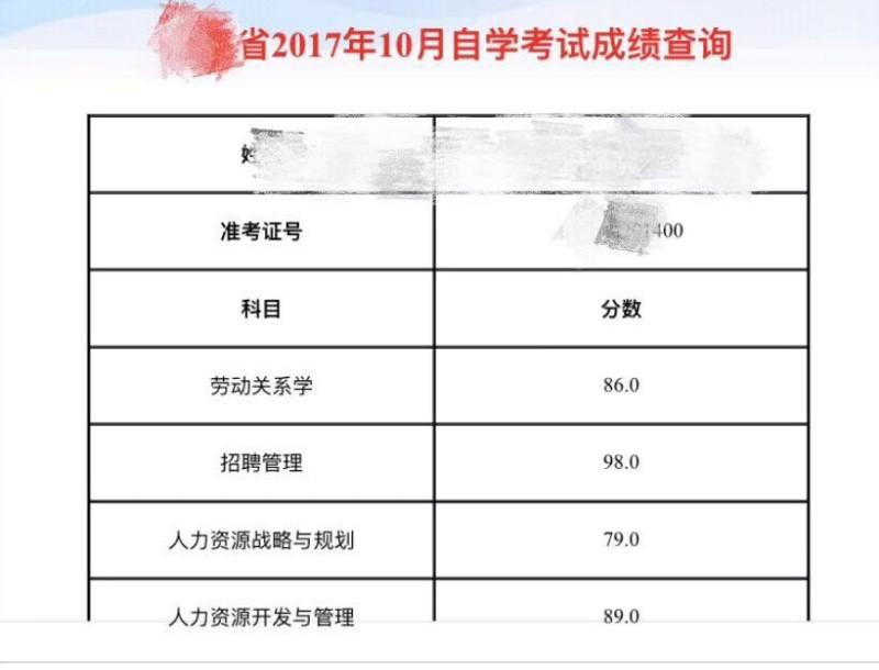 镇江学历专科+本科只需2.5年国家正规学历学信网可查