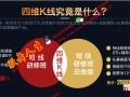 诚转2017年5月益盟李晓光 四维K线 短线研修班(白金版)
