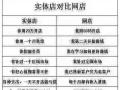 【阿里诚信通】加盟官网/加盟费用/项目详情