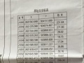 武广高铁站商住用地