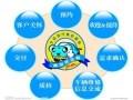 欢迎访问(镇江西门子冰箱官方网站)各点售后服务咨询电话