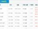 韩国服务器,VSP租用 免备案 宝博科技Q97063504