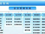 网络版会员管理软件 会员积分软件 会员卡