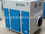 uv光氧催化废气处理设备 厂家现货
