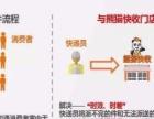 【无锡熊猫快收】加盟官网/加盟费用/项目详情