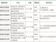 2017年内蒙古事业单位面试培训二期班7月11日开课啦