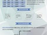 东亚能源优优白条加油85折全国招商
