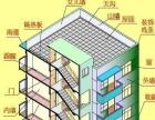 海南旺宅选址风水布局手机号预测
