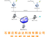 高压柜无线测温河南批发商购买,市场发展局面