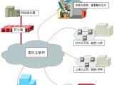 深圳LED行业企业管理软件生产管理软件进销存ERP系统