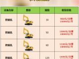 上海蘆潮港振動壓路機租賃濱果路壓路機道板路基箱出租