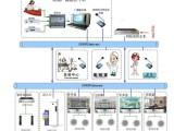 北京天良专业生产医院IP广播系统三甲级医院专用网络IP广播