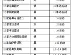 个人自驾~商务包车~机场接送~婚庆租车【租车首选】