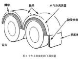 青岛汽车挡泥板生产线厂家推荐_人造草生产线