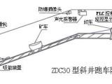 供应煤矿井下专用防跑车装置 跑车装置的制作流程操作