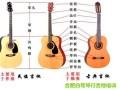 新蚌埠路 临泉路 北二环 火车站周边吉他培训去哪学?