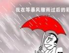 福州期货融资,控制风险遵守纪律