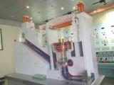 三级梯级综合水利枢纽动态仿真模型,混流式水轮发电机组模型