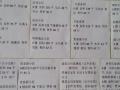 汉景嘉园5楼90平+阁楼有储精装售价35万
