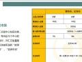 【盈汇环球新产品上线】加盟官网/加盟费用/项目详情